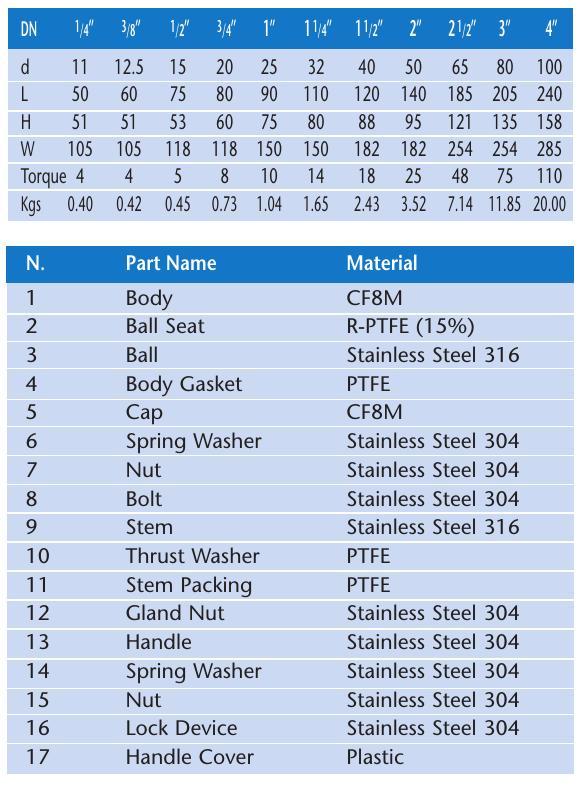 Bsp Pn82 Stainless Steel 3 Piece Ball Valve 316